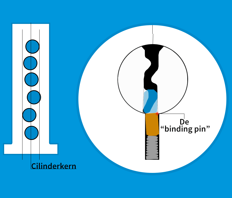 Lockpick Binding pin
